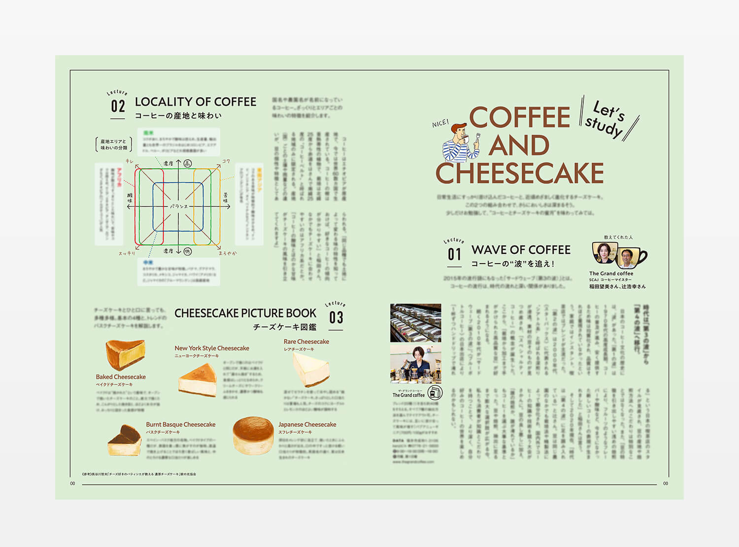 COFFEE & Cheesecake コーヒー&チーズケーキ イラスト