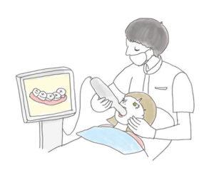 月刊fu 医療・歯科特集