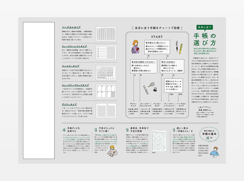 文具・手帳イラスト