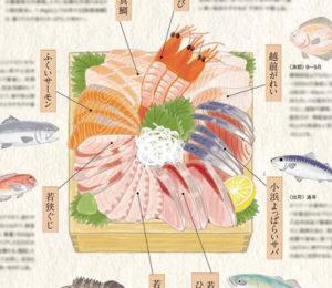 月刊fu ハレの日のお寿司特集